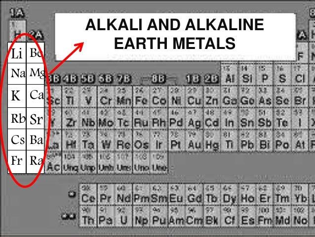Alkaline And Alkaline Earth Metals