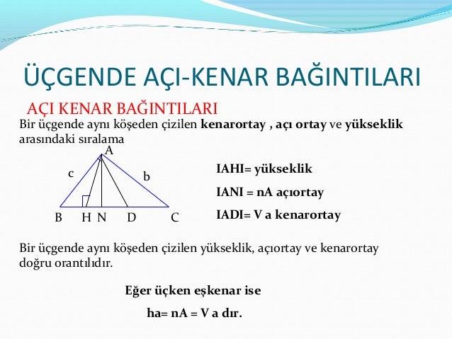 üçgende Aci Kenar Bagintilari