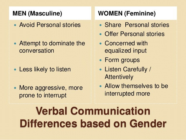 Communication Difference And Female Between Male