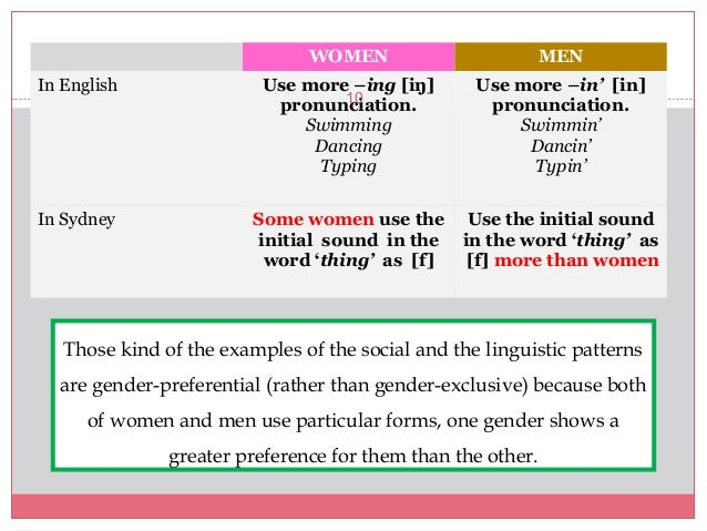 gender speech communities Speech community is a term in sociolinguistics for a group of people who use the same variety of a language and who share specific rules for speech.