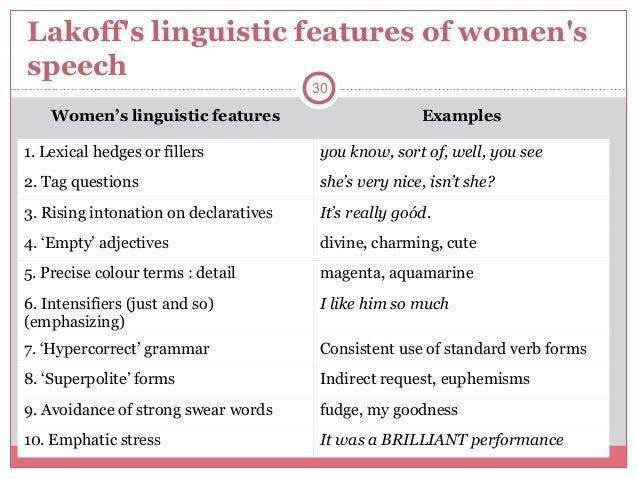 a comparison of the language used by men and women in communicating Differences in the speech of men and women linguistic construction and performance of gender: the german subtitling of gender-specific english in the  genders talk and how do people create and perform gender with language when men and women talk, their utterances differ in terms of semantics, syntax, and implicatures  and women's use of language itself represented them as inferior to men.