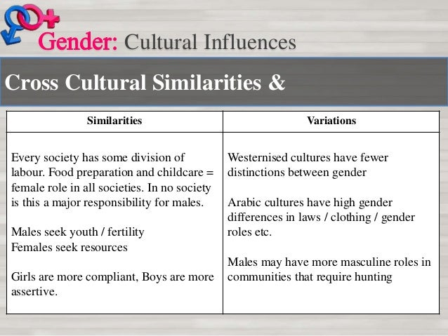 cultural similarities Top 10 differences between europe and america listverse staff november 25, 2007 share 293 stumble 113 tweet pin +1 5 share 2 shares 413 though only a stone's-throw away across the grand atlantic, europeans and americans are as different as night and day and being anywhere from 5 to 7 hours difference in.