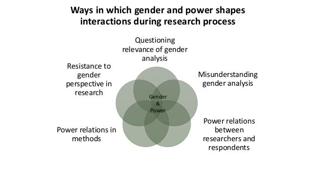 ethics and gender roles 'the business of ethics and gender'  624–635], provides both the theory and empirical measures to explore the influence of psychological gender traits and gender-role attitudes on ethical perceptions of workplace behaviors statistical analyses of the data reveal that based on sex alone, no differences occur between men and women in.