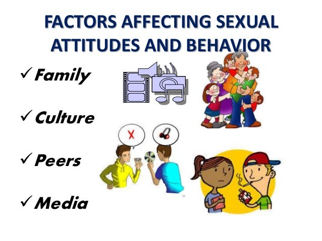 Factors Affecting Human Sexuality