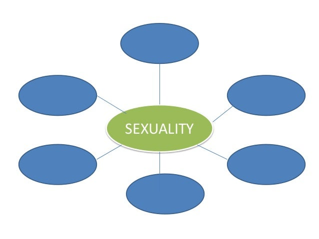 Why is it important to study HUMAN SEXUALITY?