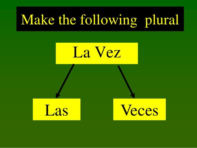 Make the following plural  La Vez  Las  Veces