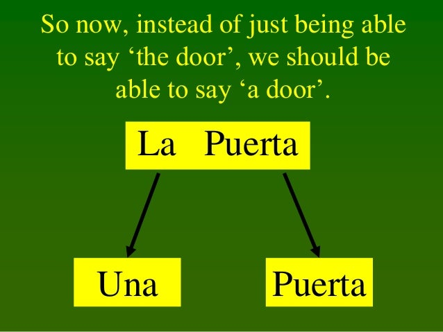 So now, instead of just being able to say 'the door', we should be able to say 'a door'.  La Puerta  Una  Puerta