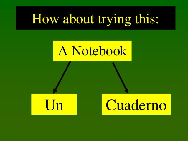 How about trying this: A Notebook  Un  Cuaderno