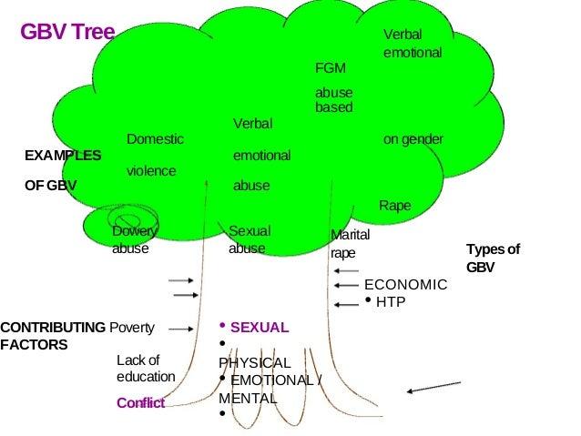 3 generation family trees