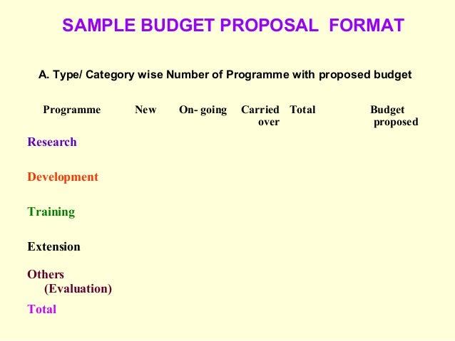 Gender Budgeting Gmap
