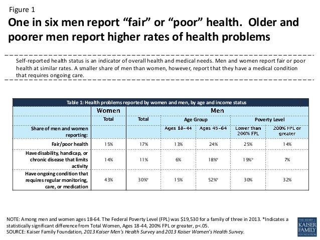 gender differences in the recall of Gender4g: exercise using spss to explore gender differences on gun   recall that in part 2 we asked why were men more likely to oppose gun permits.