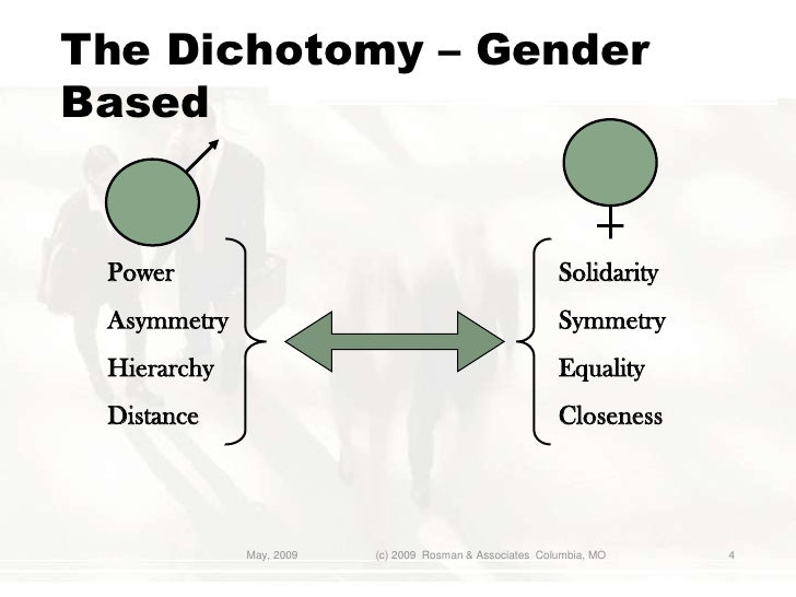 Gendered Communication In The Workplace And Training