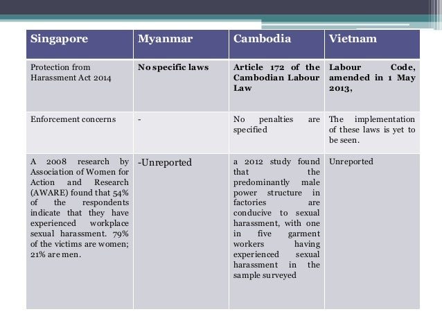 gender inequality in cambodia