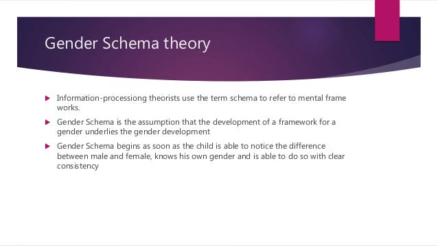 Draft Gender Schema Theory Essay