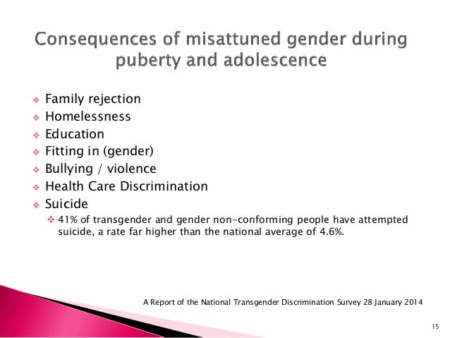 Gender Identity And Gender Reassignment
