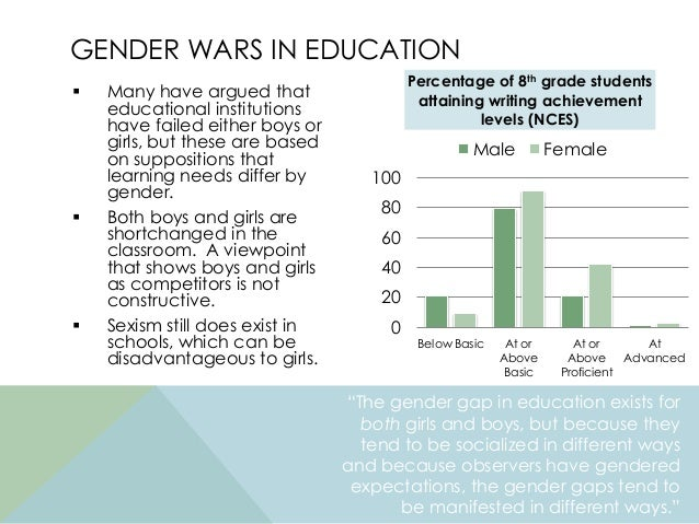 benefits of single-sex schools essay
