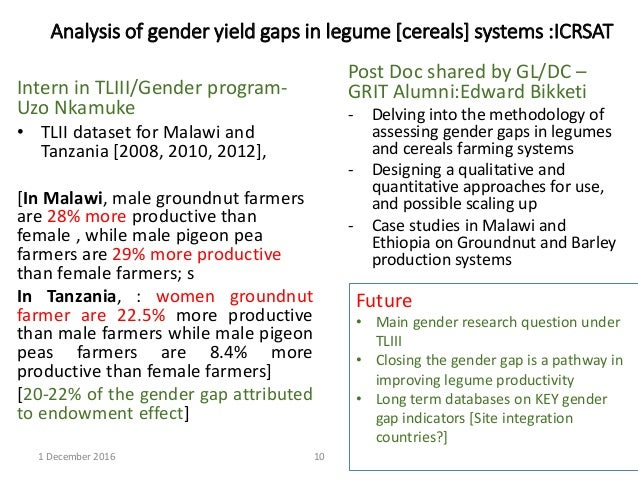 Integrating gender research into agricultural and