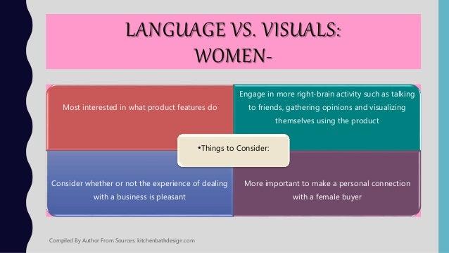 what is gender marketing