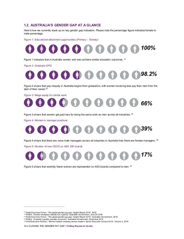 10  CLOSING THE GENDER PAY GAP | Chifley Research Centre 1.2. AUSTRALIA'S GENDER GAP AT A GLANCE Here's how we currently ...