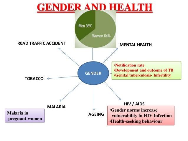 ... •Health-seeking behaviour; 7.