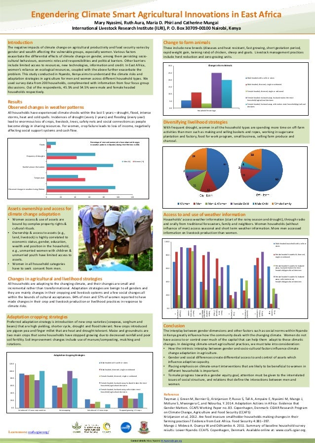 Engendering Climate Smart Agricultural Innovations in East Africa Mary Nyasimi, Ruth Aura, Maria D. Phiri and Catherine Mu...
