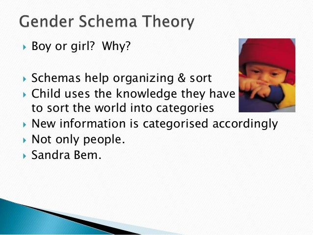 1st draft gender schema theory Theories of gender role development   textbooks are the first formal source  of written information children are exposed to in the  dominican school  curriculum, the gender approach has been vaguely drafted and poorly.