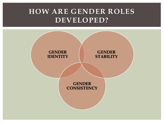 Gender role - Wikipedia