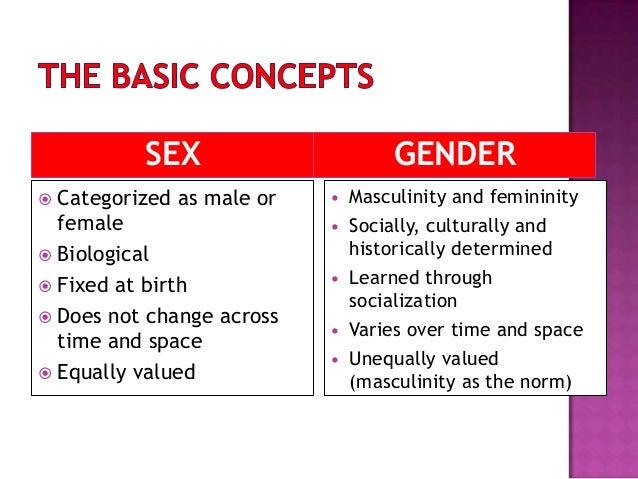 Gender sensitivity issues Slide 3