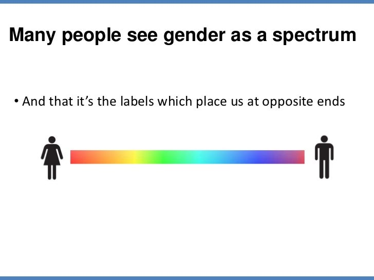 Gender Is A Spectrum You Asked It Gender Is A Spectrum 2019