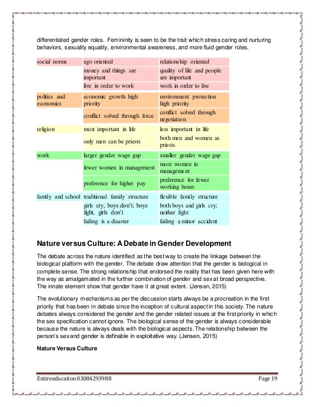 anthropology difference essay gender in passion The anthropology of kinship, sex and gender  h l a passion for difference:  essays in anthropology and gender (1994) schneider, d a critique of the study .