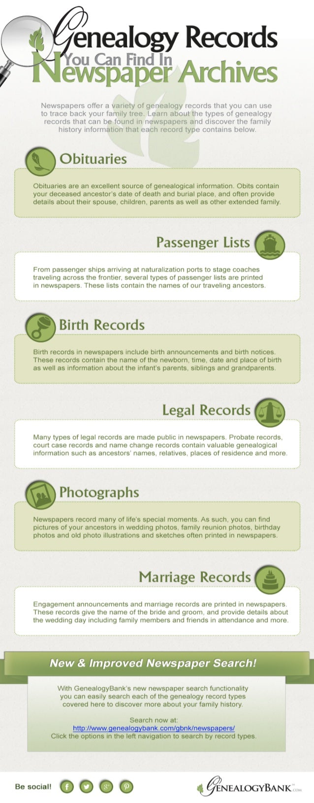 Genealogy with Newspapers Infographic