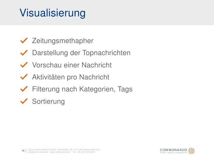 Visualisierung           Zeitungsmethapher          Darstellung der Topnachrichten          Vorschau einer Nachricht      ...