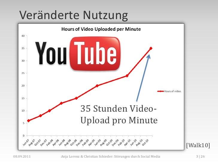 Struktur und Modell medienbezogener Störungen durch Social Media-Partizipation und -Exposition Slide 3