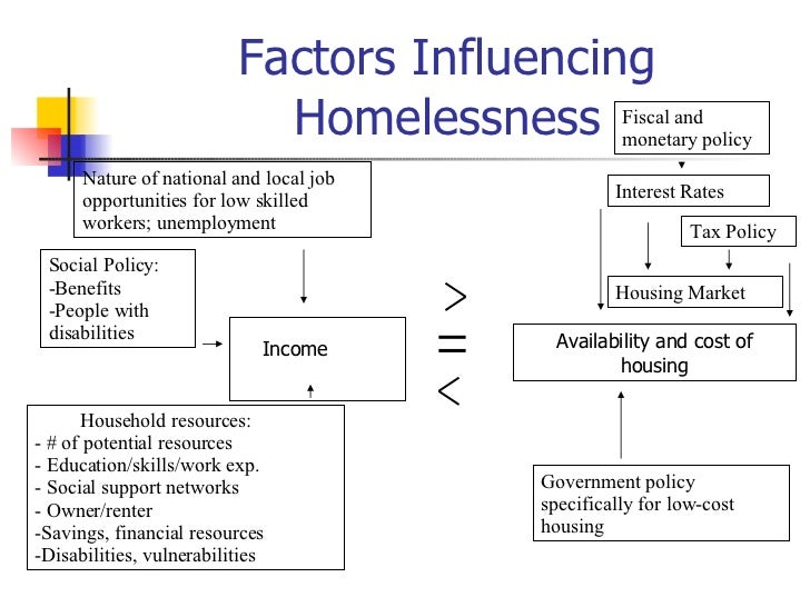 essay on causes of homelessness The causes of homelessness in of this essay will outline some of the broad-based or not they are the cause or the actual product of homelessness.