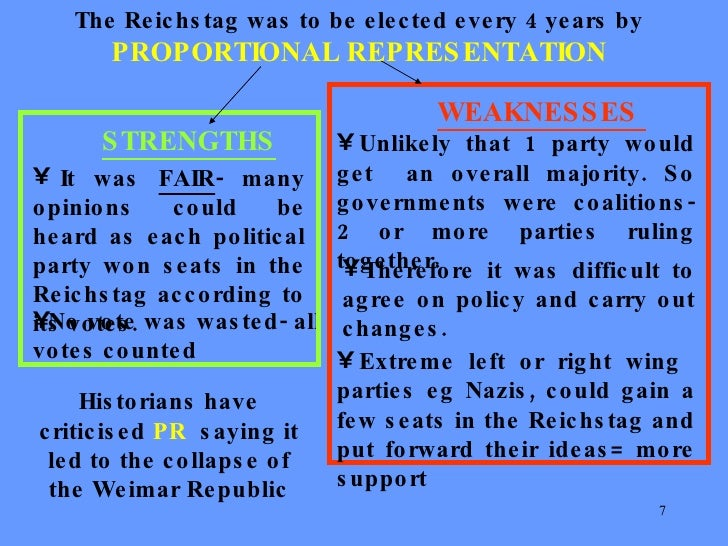 strengths and weaknesses of weimar republic The weimar republic had serious weaknesses from the start germany lacked a strong democratic tradition, postwar germany had several major political pares and many minor ones, and millions of germans blamed the weimar government and not the leaders for the country's defeat.