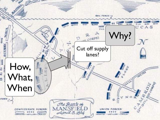 Why?        Cut off supply           lanes?How,What,When