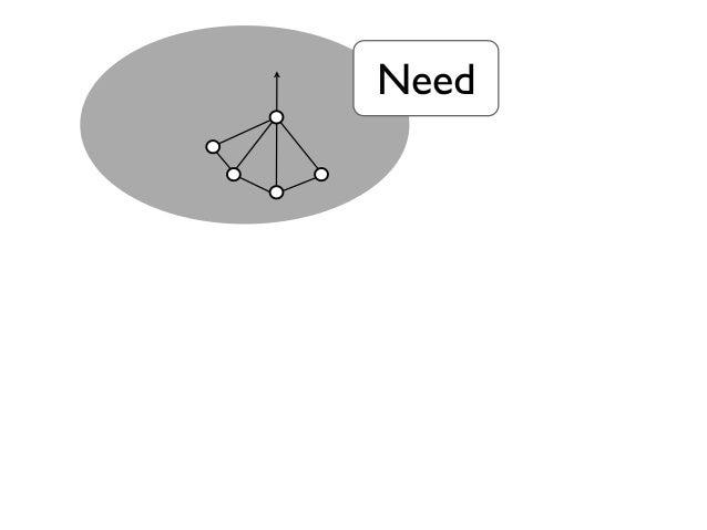Value ChainValueChain