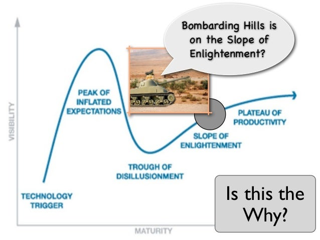 Bombarding Hills is on the Slope of Enlightenment?        Is this the           Why?