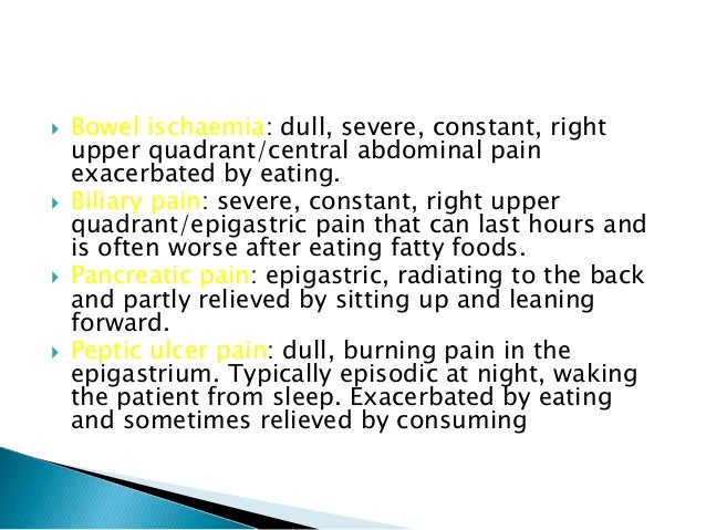 Back Pain After Eating Fatty Food