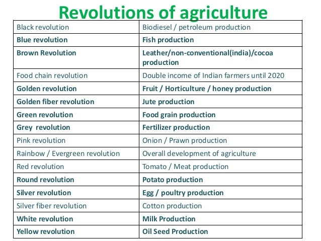 yellow revolution in agriculture