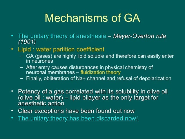 general anaesthesia  new