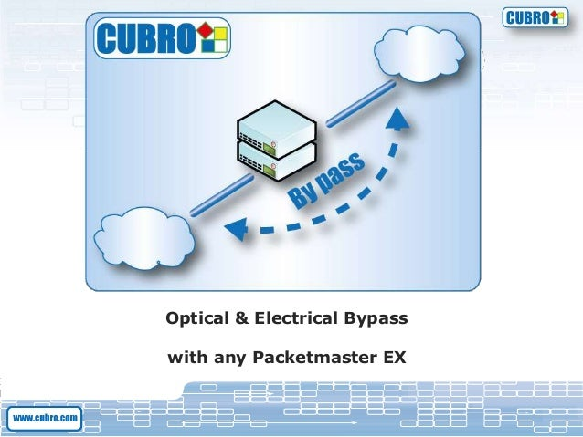 Optical & Electrical Bypass with any Packetmaster EX