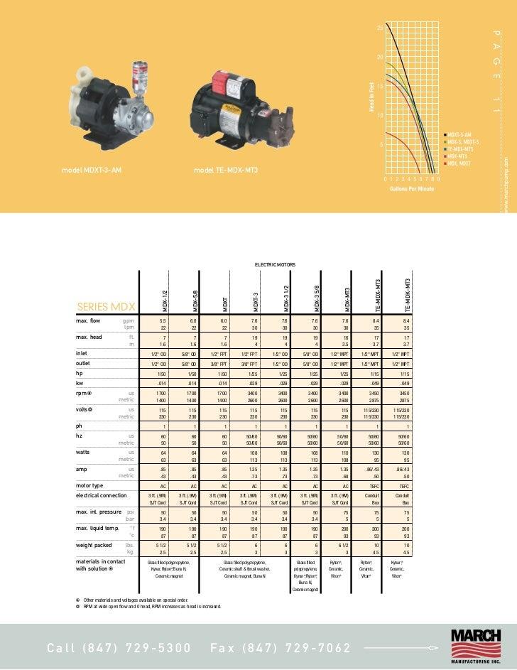 magnetic drive centrifugal pump march from usa 11 728?cb=1325388500 magnetic drive centrifugal pump march from usa on march centrifugal pump wiring diagram