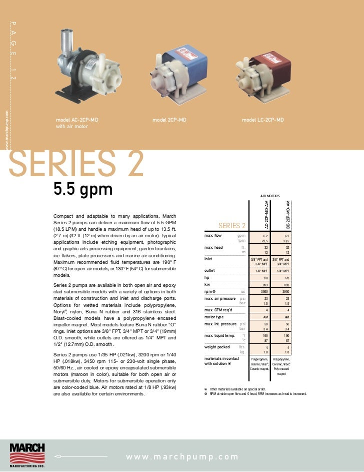 magnetic drive centrifugal pump march from usa 12 728?cb=1325388500 magnetic drive centrifugal pump march from usa Centrifugal Pump Animation at bayanpartner.co