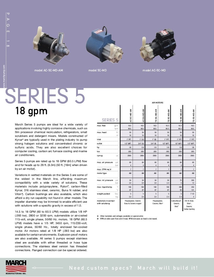 magnetic drive centrifugal pump march from usa 18 728?cb=1325388500 magnetic drive centrifugal pump march from usa Centrifugal Pump Animation at bayanpartner.co