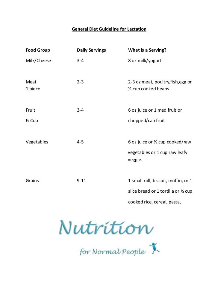 General Diet Guideline for LactationFood Group      Daily Servings           What is a Serving?Milk/Cheese     3-4        ...