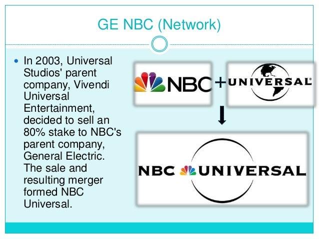 General Electric B2b Marketing