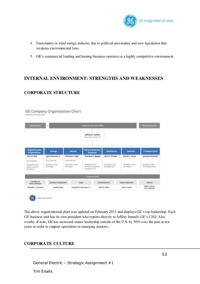 Security Audit Assignment