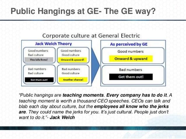 Welcome to GE.COM