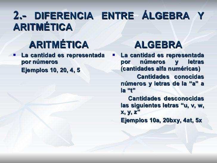 Generalidades algebra for Diferencia entre yeso y escayola